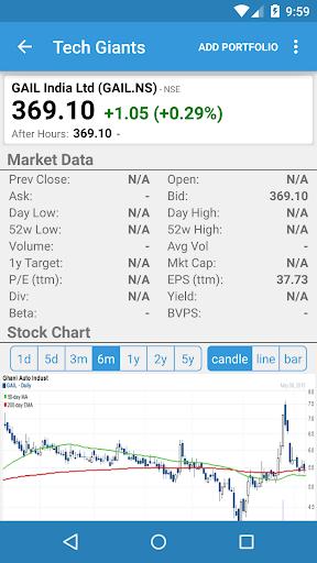 Stock BSE NSE - Chartmobi