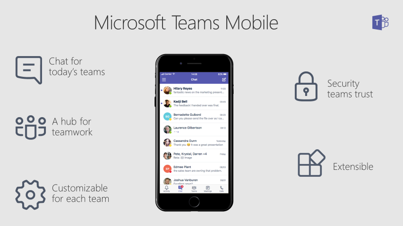 Microsoft Teams can even work with Slack through Mio