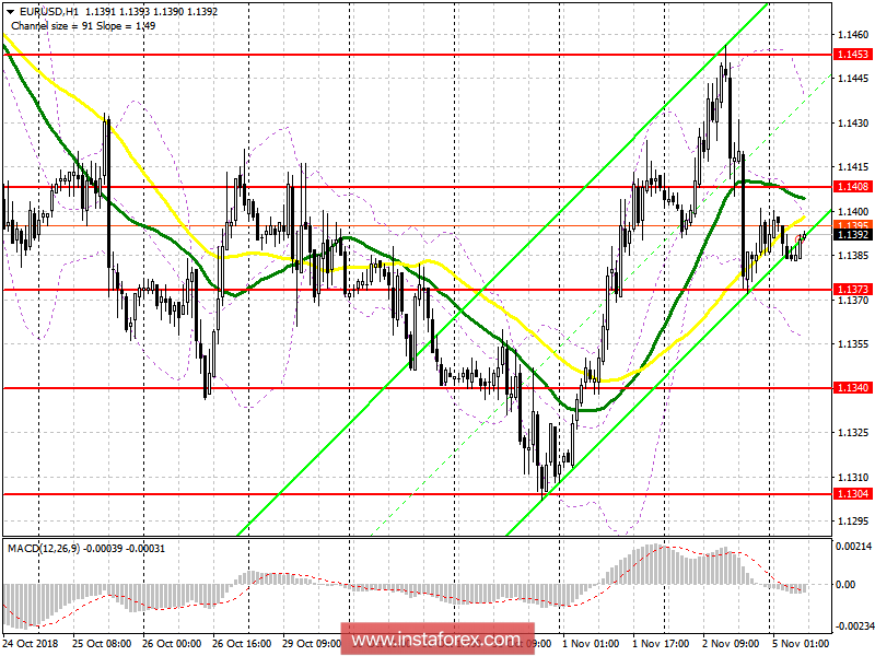 EUR/USD: Plan for the European session on 5 November. The report on the US labor market helped the dollar to regain its
