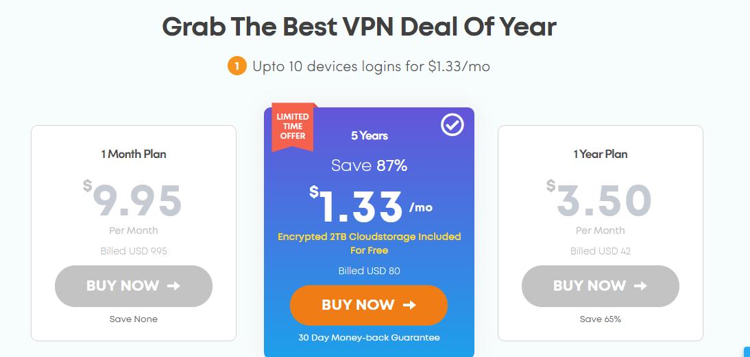 ivacy VON deals