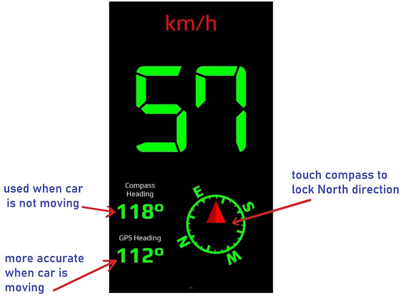 Heads Up Display Speedometer, Odometer & Compass