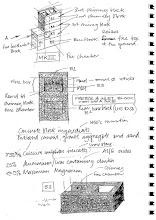 Photo: Design: Further sketch development, block details