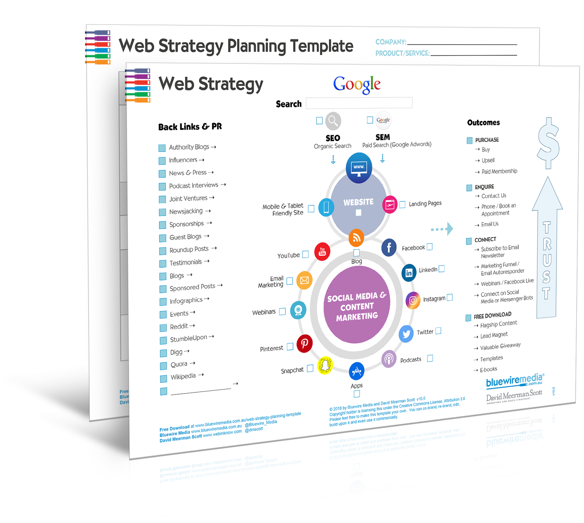 Digital Online Marketing Web Strategy Planning Template - Strategy template