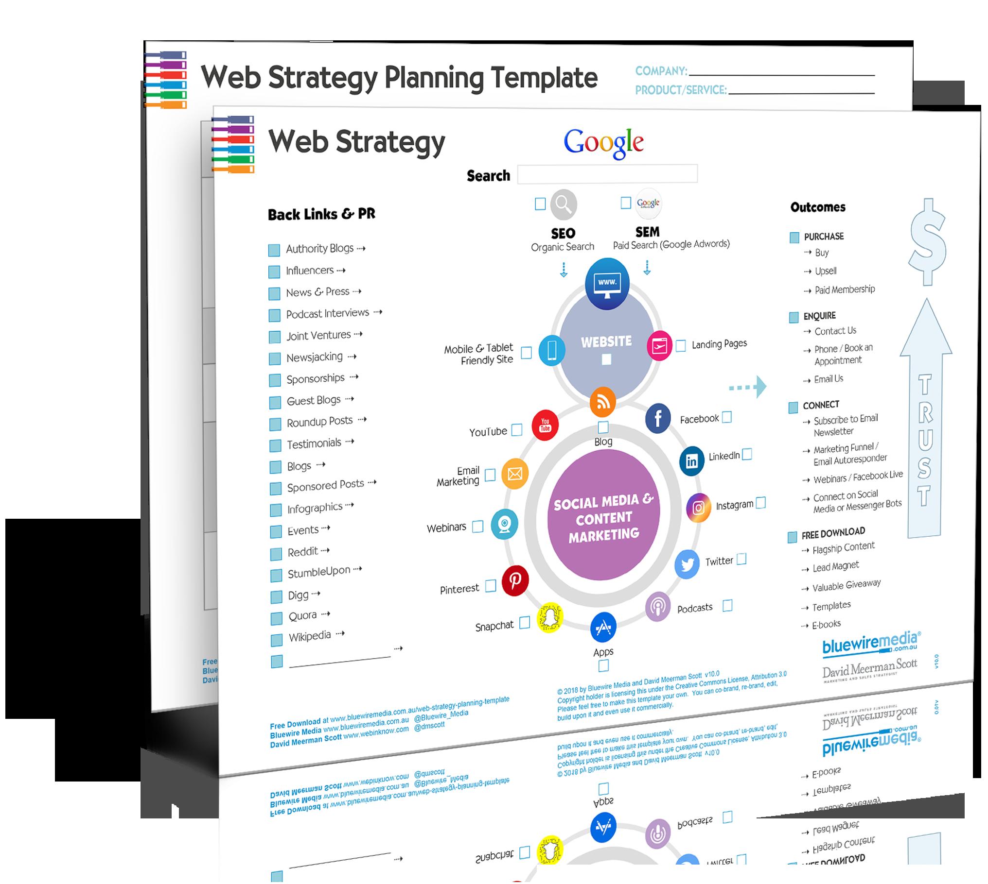 Digital Online Marketing Web Strategy Planning Template 2019