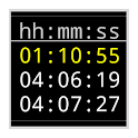 PhoneUseFree Tracks Usage Time icon