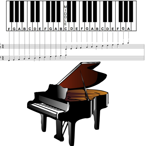 Easy Piano Chords Apps On Google Play
