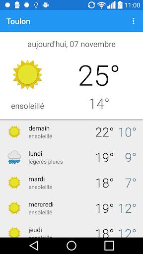 Toulon - Météo