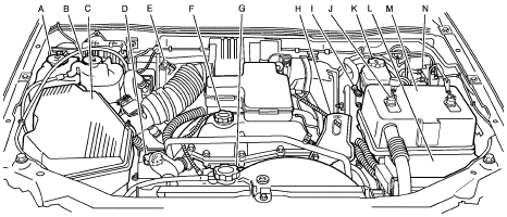 bmw i under the hood diagram image 2006 bmw 325i engine diagram diagram on 2003 bmw 325i under the hood diagram