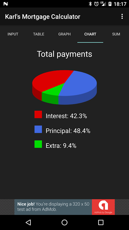 mortgage extra principal payment calculator