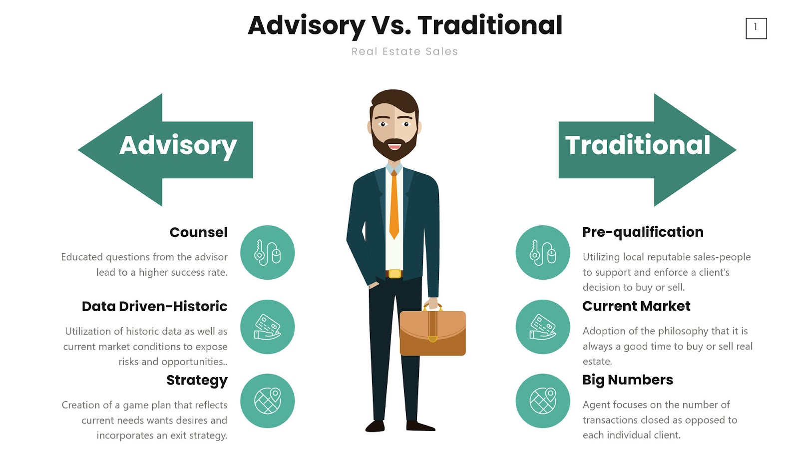 Comparison Advisory