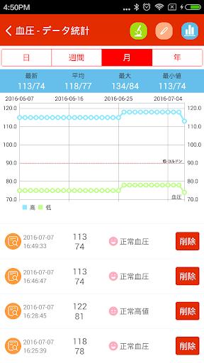玩免費健康APP|下載iCare血圧測定 app不用錢|硬是要APP