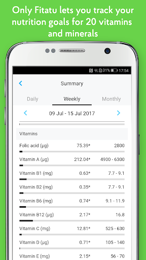 Fitatu Calorie Counter and Diet 2.33.2 screenshots 5