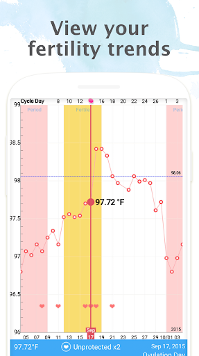 Period Tracker - Period Calendar Ovulation Tracker screenshot 7