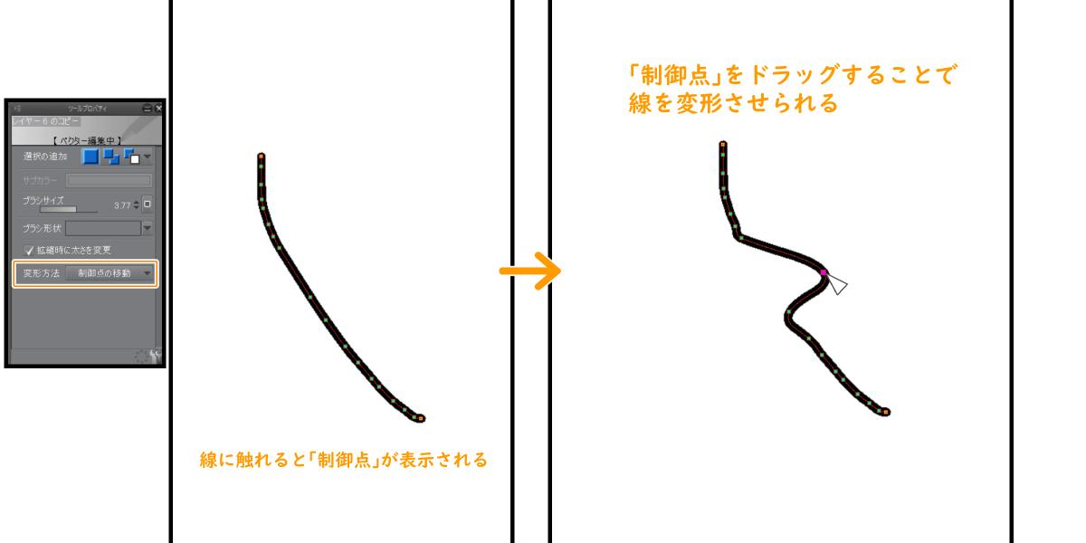 制御点の移動