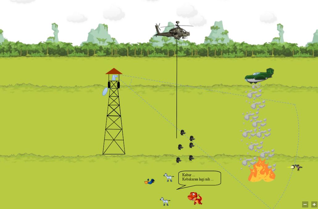 Ilustrasi : simulasi terjadi kebakaran hutan (Polisi dan Pemadam kebakaran terjun kelapangan ketika menerima laporan dari menara)