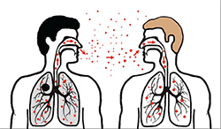 "Image result for Sneezing"""