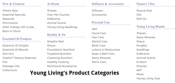 Young Living's product categories