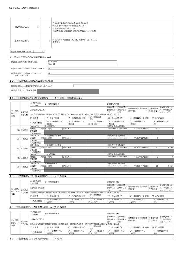 北竜町社会福祉協議会  現況報告書(平成30年4月1日現在)