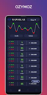 OZYMOZ - Usage Analysis Online Tracker Last Seen