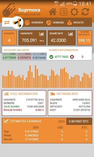 Suprnova Pools Mining Monitor  screenshots 6