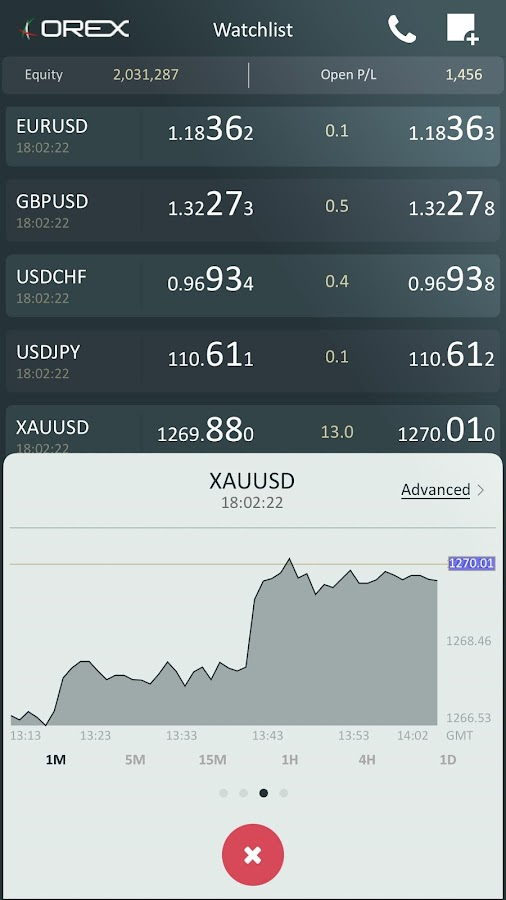 ADS Securities OREX Mobile- screenshot