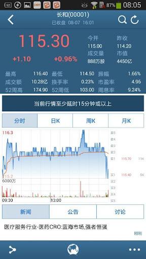 中州国际港股快车