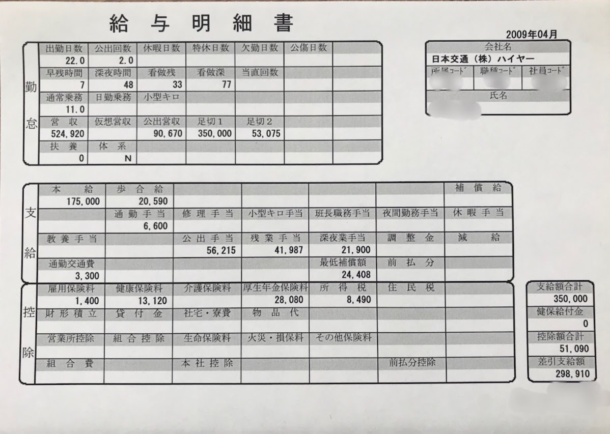 タクシー給料明細 2009年4月