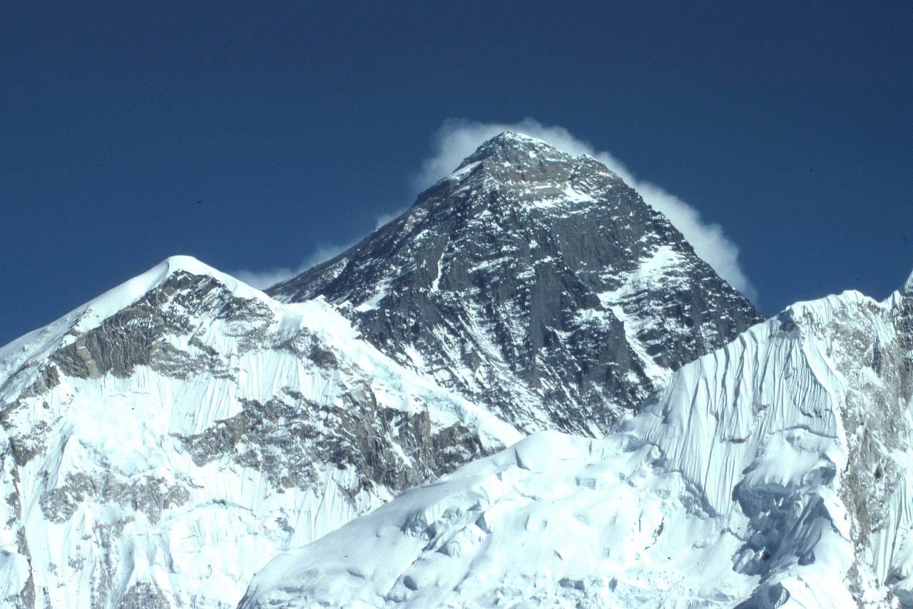 Systemization is the Mt. Everest of Productivity