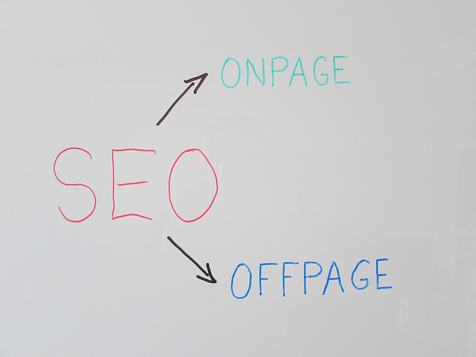 Off-Page SEO Tactics and Strategies