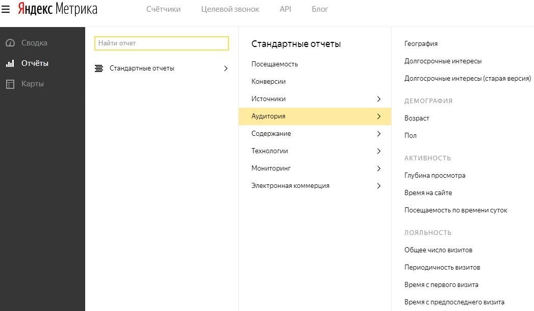 E:\РАБОТА\МЕДИАНАЦИЯ\Генерация скрытых интересов\Metrika Demo (yandex.rusupportmetrika) — сводка — Яндекс.Метрика - Google Chrome.jpg