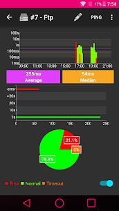 Server & Website Monitor Pro v5.1.1 APK 2