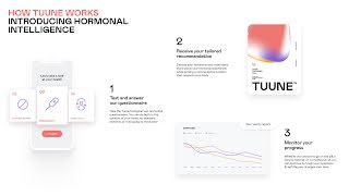 Step by step graphic of how the Tuune experience works.  Video testimonial of Jo, a user of Tuune