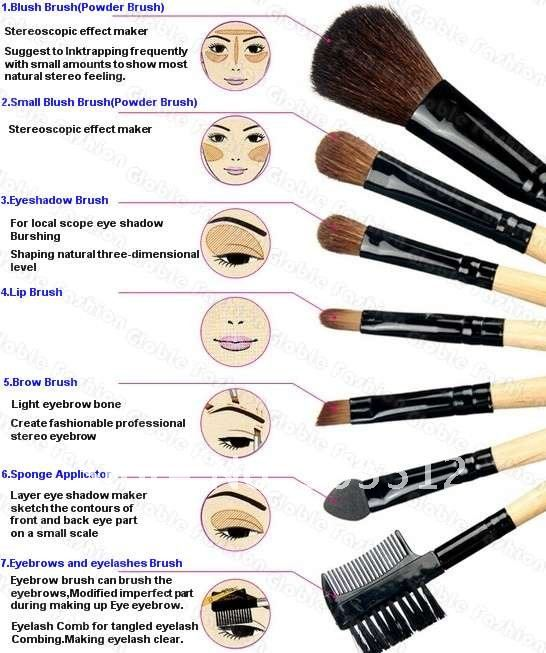 The Art of Makeup- The Must-have Makeup Brushes 2 – Jagabeauty Studio