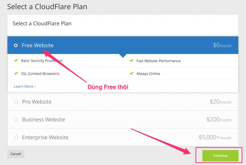 Lua chon Plan CloudFlare