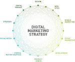 Internet Marketing Company in Delh