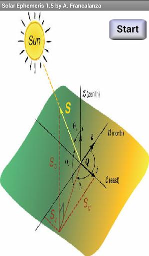 Solar Ephemeris 1.4 screenshots 1