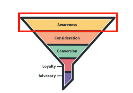 HOW TO WRITE A PRODUCT REVIEW FOR YOUR AFFILIATE SITE (SIX STEPS TO SUCCESS) authority blogs