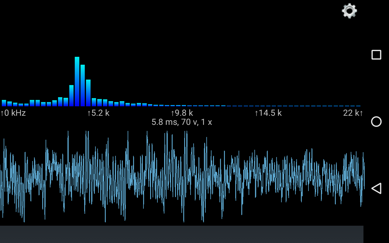 how to read a spectrum analyzer