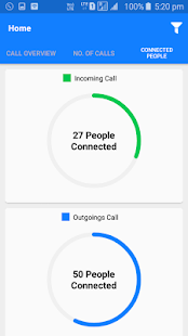 Call analytics and control- screenshot thumbnail