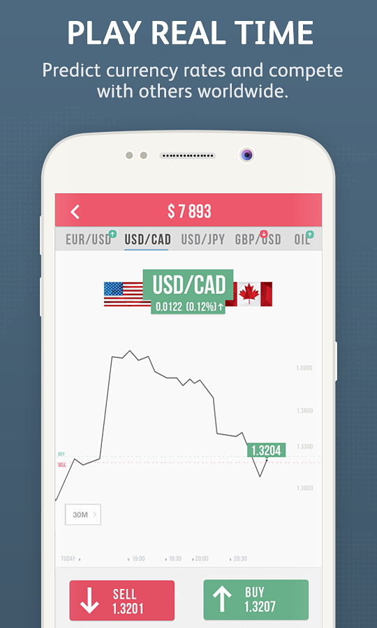 Forex Trading for BEGINNERS- screenshot