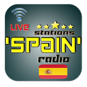Spain FM Radio Stations