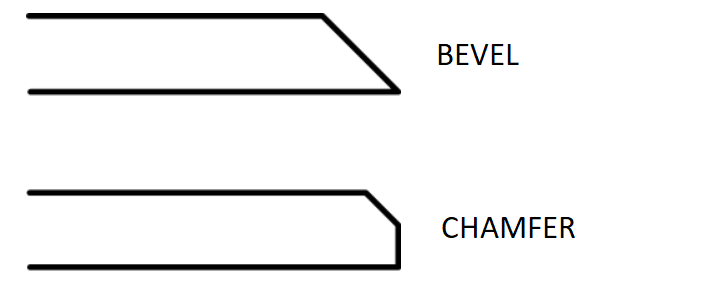 bevel and chamfer