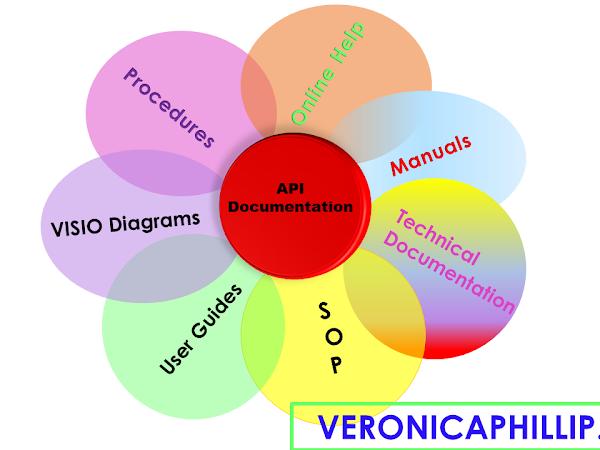ProTech Write & Edit Inc  Technical Writing ~ Documentation