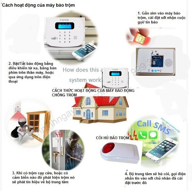 báo trộm qua điện thoại dùng sim