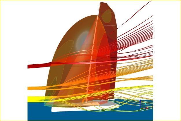 ANSYS - Моделирование воздействия турбулентных порывов ветра на парус яхты