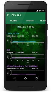 Wifi Analyzer-Wifi tools pro v14.0