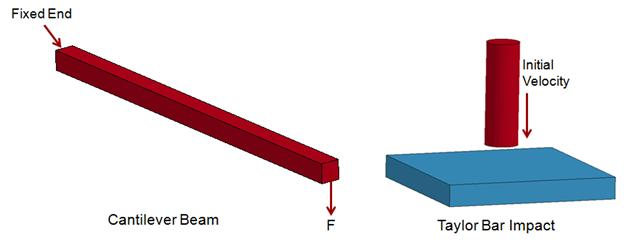 ANSYS Тестовые модели