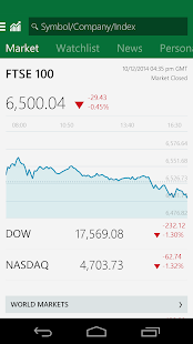 MSN Money - Stock Quotes - Apps on Google Play