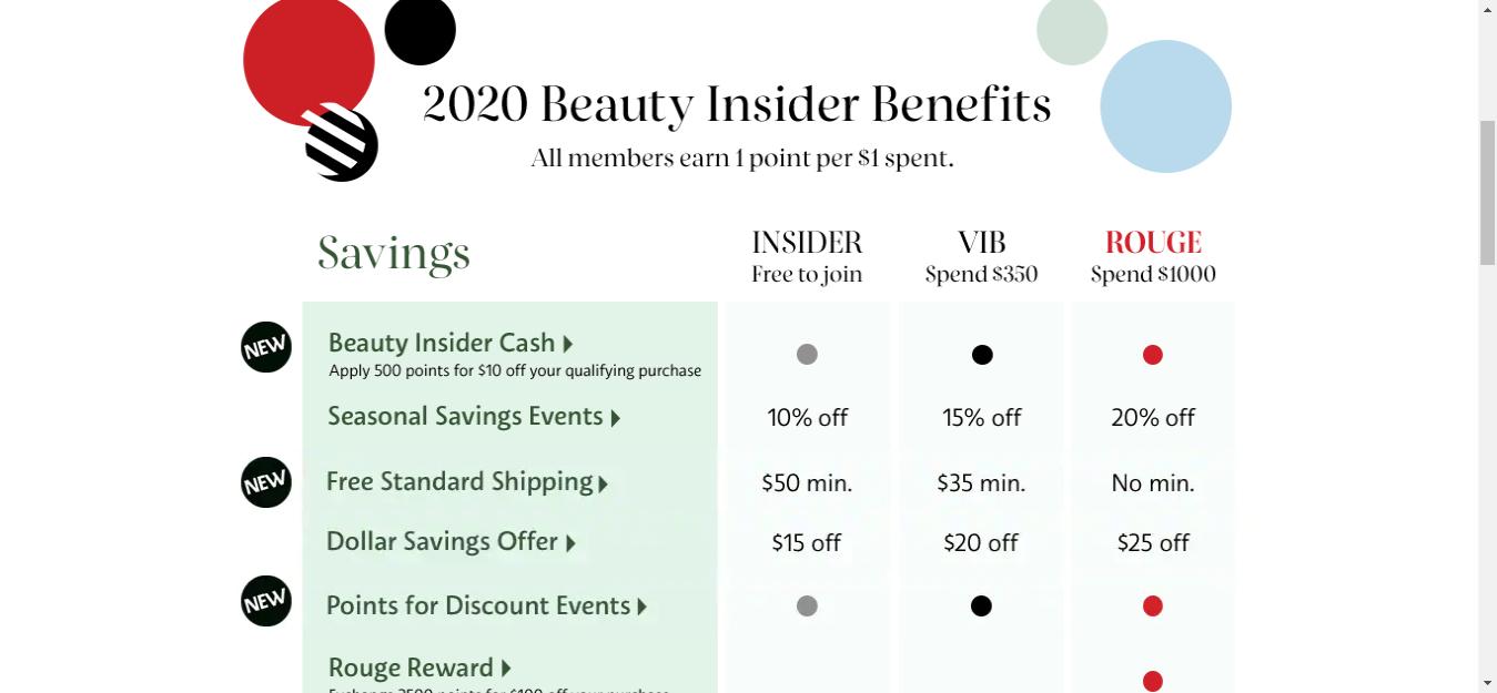 Beauty insider benefit