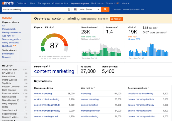 Ahrefs is an advanced SEO resource
